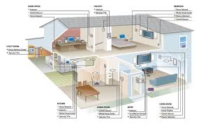 wiring diagram for home theater systems images wiring audio video systems wiringdiagramnews us
