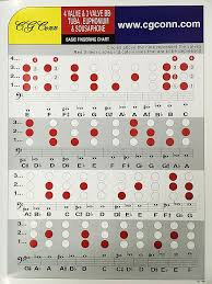 F Tuba Finger Chart Wall Size Fingering Chart For Tuba Discontinued Item Limited Quantities