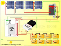 electrical panel board single line diagram images diagram electrical panel board single line diagram images diagram electrical outlet wiring residential panel solar pv system ponents on distribution panel single