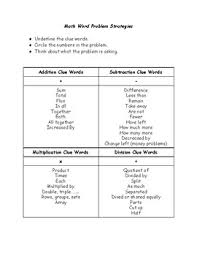 Math Computation Clue Words Basic Operations Word Problems Reference Chart