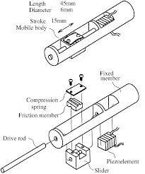 Piezoelectric inertia motors a critical review of history concepts design applications and perspectives