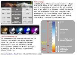 56 High Quality Xenon Light Color Chart