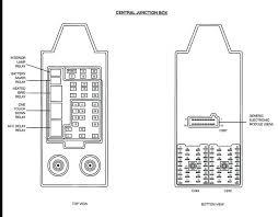 2006 chevy malibu maxx fuse box diagram 2006 chevy malibu fuse panel diagram ford expedition box navigator took auto zone wiring archived on
