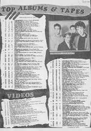Kids From Fame Media U K Charts 25th June 1983