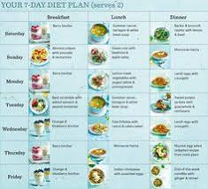 How To Make A Healthy Diet Chart 15 Best Your Summer Diet Plan Images Healthy Diet Plans