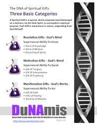 ebook dna of spiritual gifts