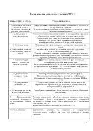 Отчет по практике в отделе надзорной деятельности мчс Отчет по производственной практике studfiles