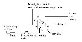 push button start wiring diagram wiring diagram 3 wire stop start wiring diagram tlachis