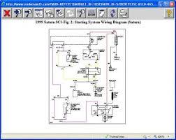 1999 saturn wire harness diagram 1999 automotive wiring diagrams 416332 1999 sc1 starter wire diagram 1 saturn wire harness diagram 416332 1999 sc1 starter wire diagram 1