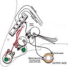 fender stratocaster sss wiring diagram wiring diagram fender american stratocaster wiring diagram diagrams and eric johnson