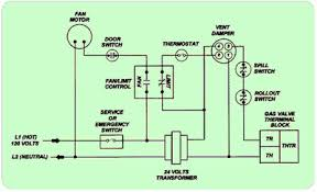 furnace thermostat wiring schematic wiring diagram room thermostat wiring diagrams for hvac systems