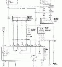 jeep locker wiring diagram electric trailer wiring harness jeep tj 2007 jeep wrangler wiring diagram simple wiring schema 2013 jk fuse box diagram 1999 jeep wrangler