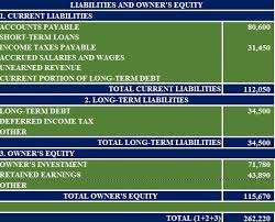 income tax payable balance sheet download balance sheet excel template exceldatapro