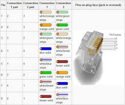 gigabit wiring diagram gigabit wiring diagrams online ethernet crossover cable pinout gigabit