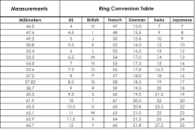 Ring Size Chart Silver Statements