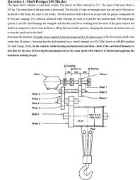 Hoist Drum Design Question 1 Shaft Design 100 Marks The Figure Be
