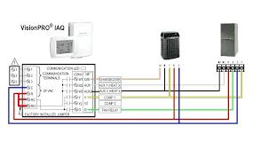 fan center wiring diagram wiring diagram centre diagram center wiring honeywell fan wiring diagramhoneywell fan center wiring diagram brandforesight co diagram center wiring