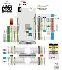 programmable 8 loops pedal switcher arduino mega2560 mega2560 pinout jpg