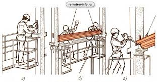 Реферат Методы монтажа железобетонных конструкций каркасных  Методы монтажа железобетонных конструкций каркасных зданий