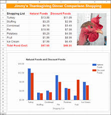 Cost Chart Template Google Classroom Thanksgiving Dinner Cost Comparion