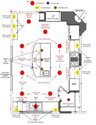 Kitchen lighting plans House Kitchen Lighting Plan Please Critique Pinterest Pin By Pookie On Floor Plans Kitchen Lighting Kitchen Lighting