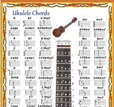 Ukulele Boogaloo Chord Chart Cheap Ukulele Boogaloo Chords Find Ukulele Boogaloo Chords