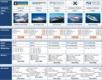 Carnival Ship Comparison Chart Carnival Cruise Size Chart 31 Amazing Carnival Cruise