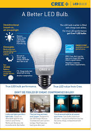 the new energy star qualified cree led bulb is a better led bulb unlike many led bulbs it looks and lights like a light bulb with true