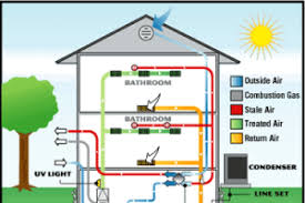 window air conditioner working. Brilliant Air How Often Do You Drive Past A Home Or Other Building And Notice The Air  Conditioner Probably Never Unless It Is Window Conditioner That Looks Like  To Window Air Conditioner Working R