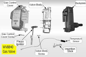 gas water heater control valve diagram gas image how to replace honeywell gas control valve on gas water heater control valve diagram