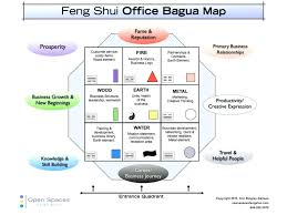 office feng shui colors. Office Feng Shui Colors O