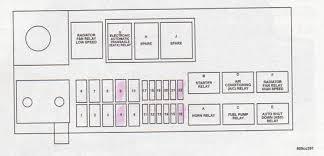2001 a c fuse pt cruiser forum 2001 pt cruiser fuse box diagram at 2007 Pt Cruiser Fuse Box Location