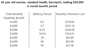 Permanent Disability Indemnity Chart 61 Curious Permanent Disability Indemnity Chart
