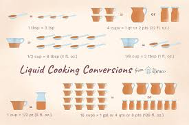 Fluid Conversion Chart Liquid Measurement Conversion Chart For Cooking