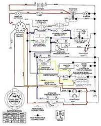 john deere wiring diagram lt133 wiring diagram john deere f620 wiring diagram schematics and diagrams