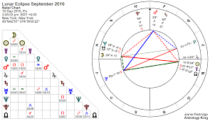 Solar Eclipse Natal Chart Solar Eclipse February 2018 Under Swan Wings