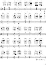 Guitar Chord Patterns Custom Inspiration