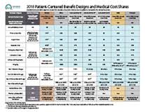 Covered California 2018 Income Chart Health Care Insurance Plans Through Covered California