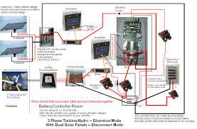 solar wiring diagram batteries wiring generator batteries \u2022 free 3 Phase Motor Starter Wiring at 2 Gang 3 Phase Wiring Diagram Schematic