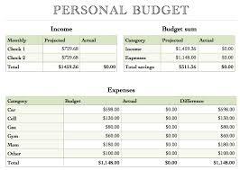 Year Budget Spreadsheet Home Budget Spreadsheet Template Free Tirevi Fontanacountryinn Com