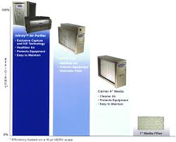 carrier infinity air purifier. click here for larger image carrier infinity air purifier f