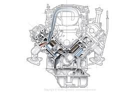 exploded illustrations and diagrams v6 car engine cross section
