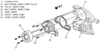 3 4 liter gm engine diagram complete wiring diagrams \u2022 1946 Pontiac 1994 camero 3 4 liter gm engine diagram example electrical wiring rh emilyalbert co 3800 3 8