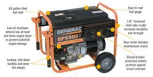 generac gp5500 wiring diagram generac image wiring shipping u2014 generac gp5500 portable generator u2014 6875 surge on generac gp5500 wiring diagram