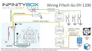 5 pin cdi box wiring diagram new atv cdi box troubleshooting choice Five Wire CDI Diagram 5 pin cdi box wiring diagram new atv cdi box troubleshooting choice image free troubleshooting of 5 pin cdi box wiring diagram at cdi box wiring diagram