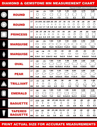 Diamond Mm Size Weight Chart Diamonds Gemstone Mm Measurement Chart Diamond Mm To Carat