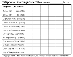 Telephone Cable Gauge Chart Testing And Repairing Phone Line Problems
