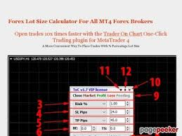 Forex Lot Size Chart Forex Lot Size Calculator For All Mt4 Forex Brokers Free