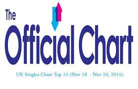 Uk Singles Chart Top 10 Nov 18 Nov 24 2016 Top Ten