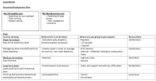 Personal Development Plan Example For Students Google Search Student ...